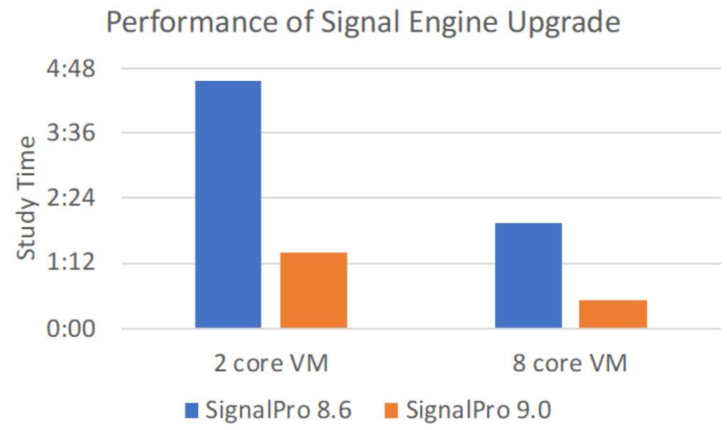 Rf propagation software / Wireless Planning Software Signal Pro